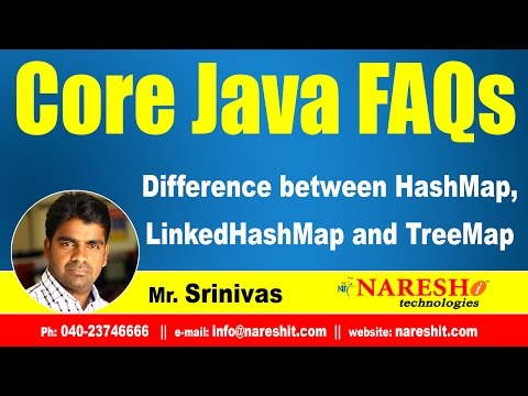 Difference between HashMap, LinkedHashMap and TreeMap | Core Java Interview Questions