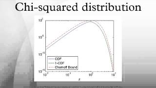 Chi-squared distribution