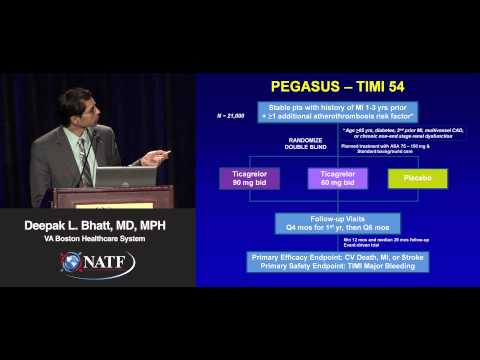New Antiplatelet Agents: 2012 Update | Deepak L. Bhatt, MD, MPH