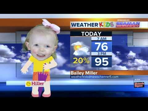 Lelan's Morning forecast: Friday, July 19