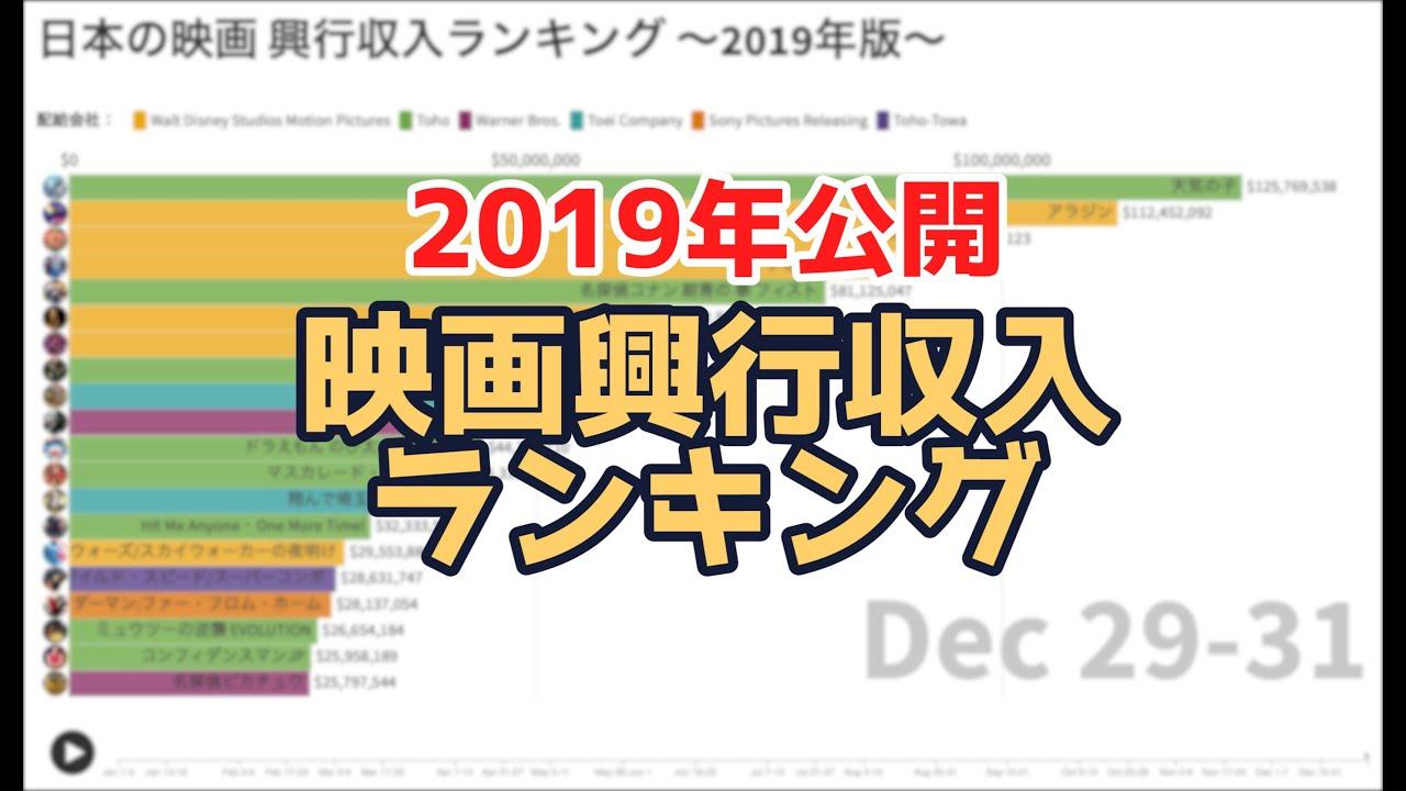 映画 興行 収入 ランキング 日本