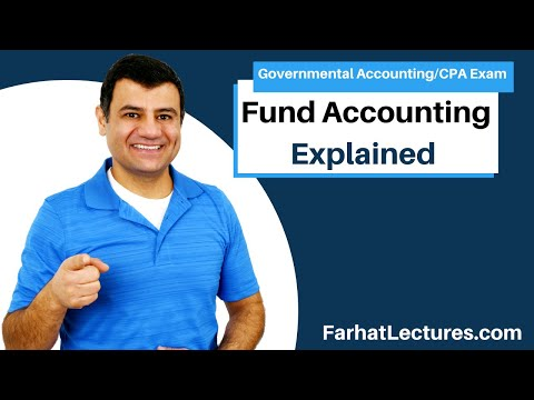 Fund accounting, fund balance,  elements of governmental financial statments FAR CPA exam