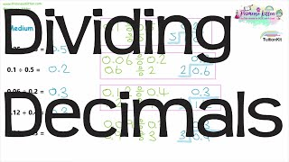 Dividing Decimals | Maths GCSE and iGCSE Revision