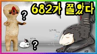 【탐구하다】 'SCP-682vsSCP-173&524' 갓팔이를 쫄게 만든 귀염둥이(?) 2인방은?