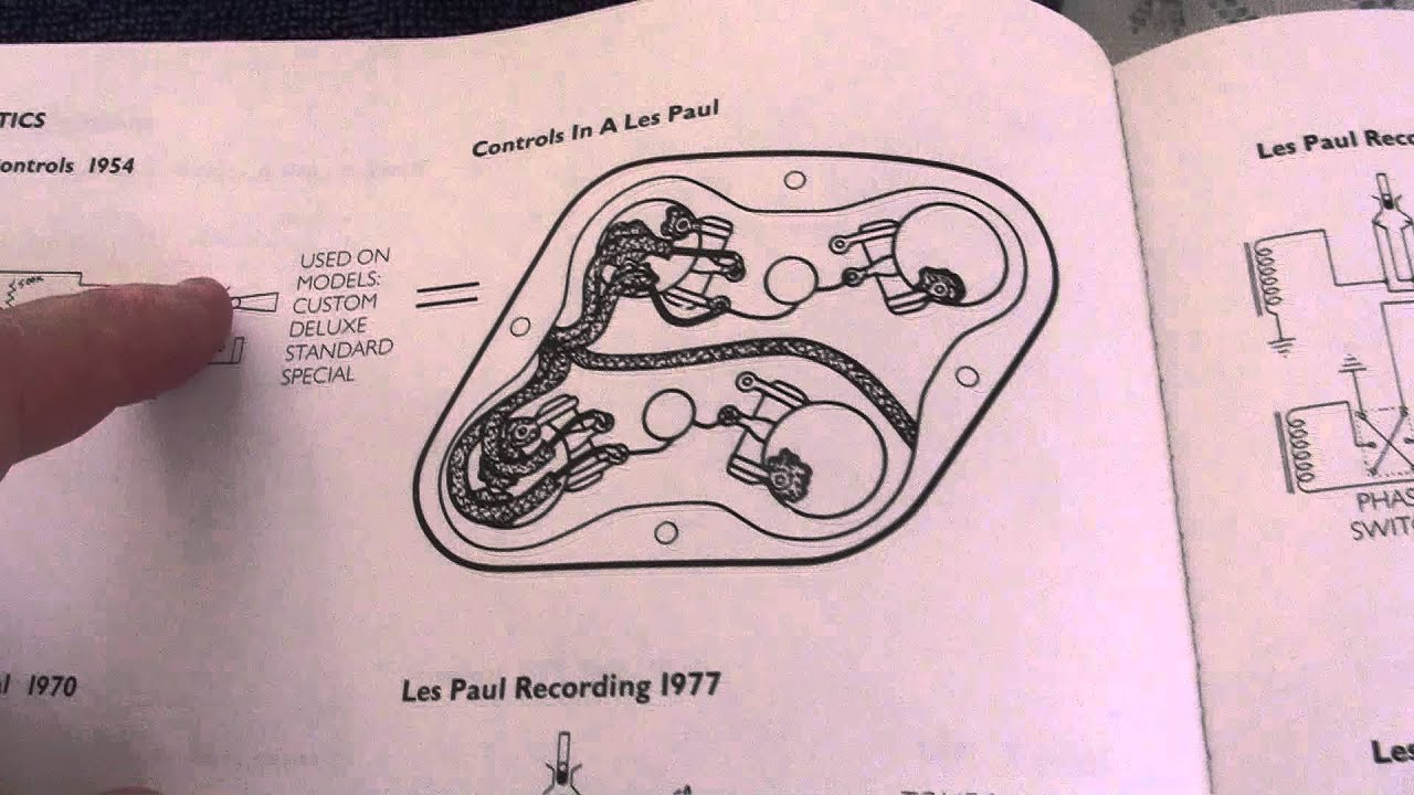 Gibson Les Paul Wiring Diagrams Youtube Wiring Diagram - Gibson wiring diagrams