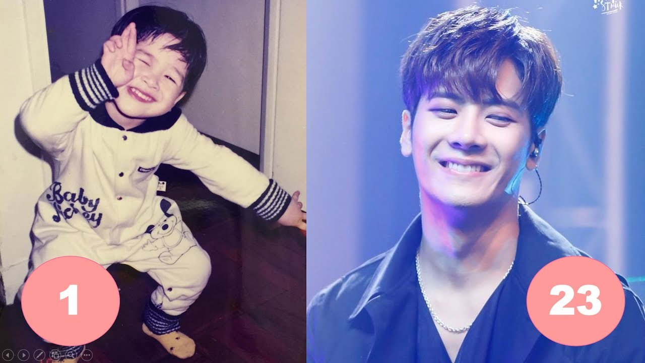 Jackson Wang GOT7 Childhood | From 1 To 23 Years Old