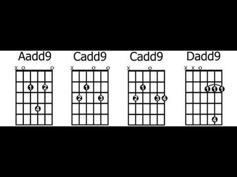 Theory Lesson 9: 9th Chords Summary and Formulas - YouTube