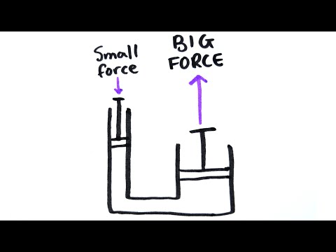 Hydraulics | GCSE Physics | Doodle Science