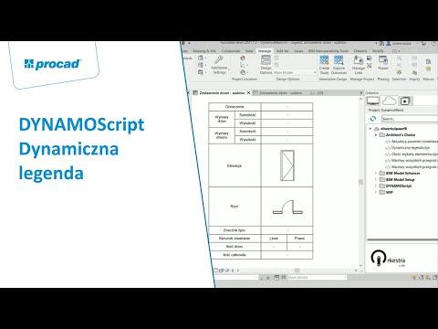 DYNAMOScript - Dynamiczna legenda