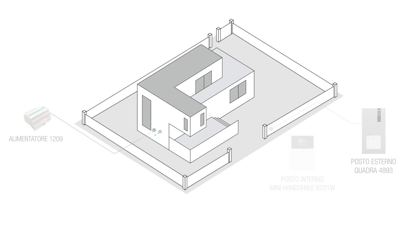 Comelit Tutorial  It   Installazione E Programmazione Rel U00e9 Attuatore 1256 Nel Kit Quadra 2 Fili