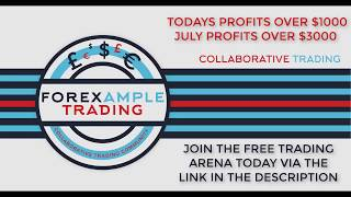 Forex Live Signals & Trades Summary Tues 17th July 2018