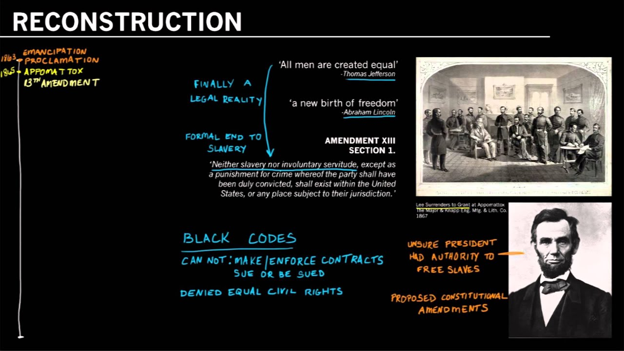 The Reconstruction Amendments: Overview and 13th Amendment - YouTube