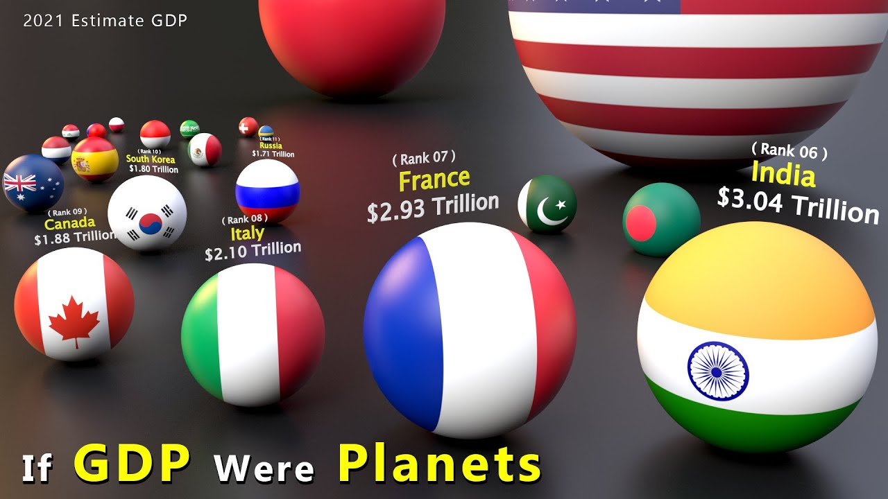 IF GDP were Planets  | Countries rank by Estimate GDP 2021 | Nominal GDP size comparison