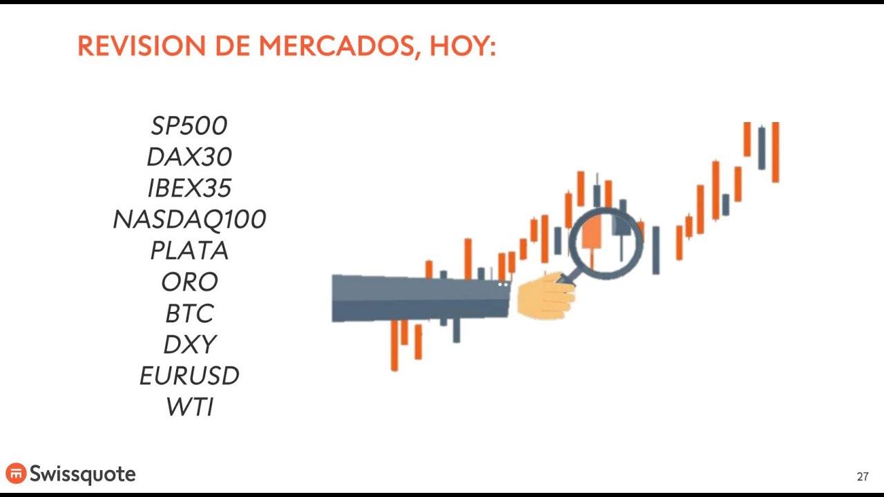 ✔ Estrategias Semanales - Indices, divisas, Materias Primas.