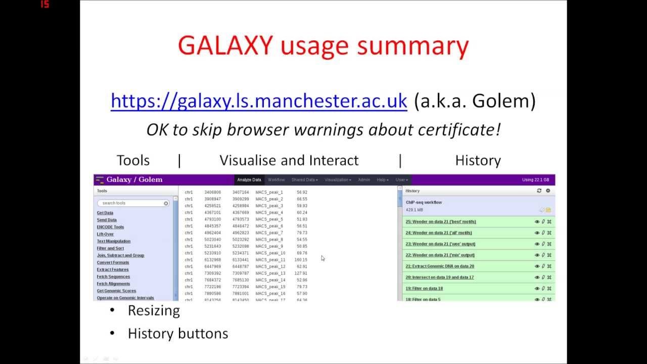 ChIP-seq analysis using GALAXY: Part 1 - Introduction
