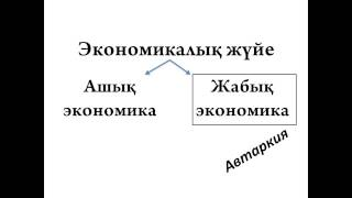 9-ыншы сабақ. Экономикалық теория. Өндіріс. Экономикалық жүйе