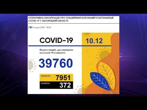 МТВ-плюс Мелитополь: В Україні більше 13 000 нових випадків COVID-19, в Мелітополі 2 смерті