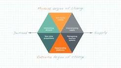 A digital-strategy framework