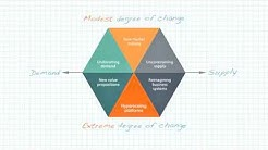 A digital-strategy framework
