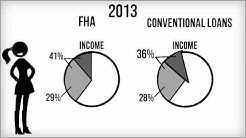What Is The Debt To Income Ratio For FHA Loans