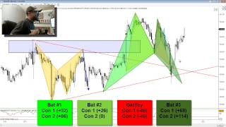 FOREX LESSON: A POWERFUL Trading Tool