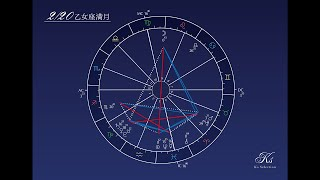 Keikoの占星講座|2019年2月20日「生活習慣を見直す」乙女座満月編 KEIKO 検索動画 12