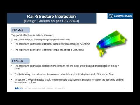 04 Rail Track interaction for metro projects Case Study Delhi & Hyderabad Metro Projects