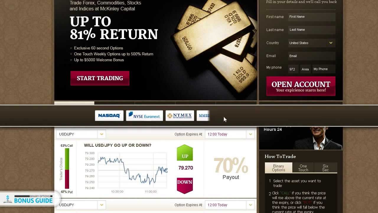 Cedar binary options demo