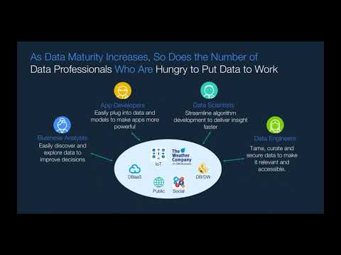 Using IBM Watson IoT and Data Platform to Help Prevent Oil & Gas Pipeline Failure and Reduce Costs