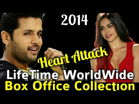 HEART ATTACK 2014 South Indian Movie LifeTime WorldWide Box Office Collection Hit or Flop