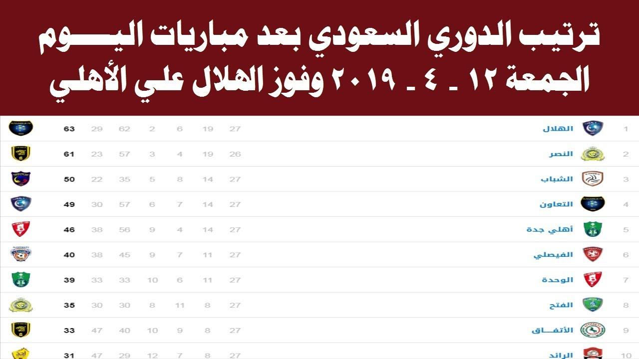 جدول ترتيب الدوري السعودي بعد مباريات اليوم الجمعة 12 - 4 - 2019