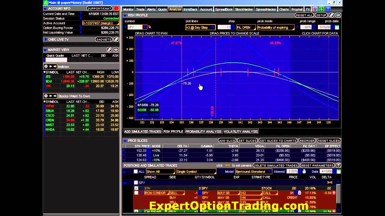 Option Workbench - Option Trading Analysis Software | Option Strategist
