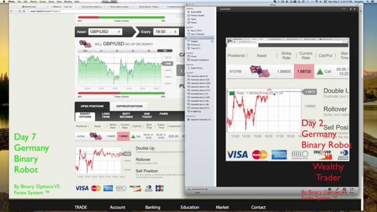 Binary options wealthy trader