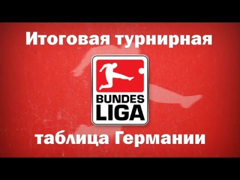 Турнирная таблица Германии по футболу 2015-2016. Итоговая таблица 2015-2016