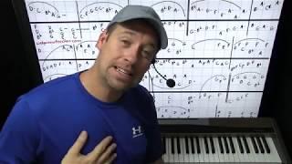 Piano Lesson - Corazon De Nino - Beautiful Piano Solo