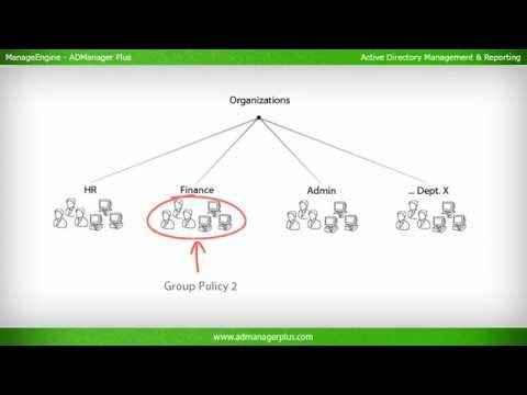 Active Directory Group Policy (GPO) Objects - ManageEngine ADManager Plus