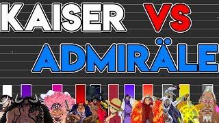 Power Level: (Yonko) Kaiser Vs. Admiräle - One Piece | TheoryTv - Meliodas