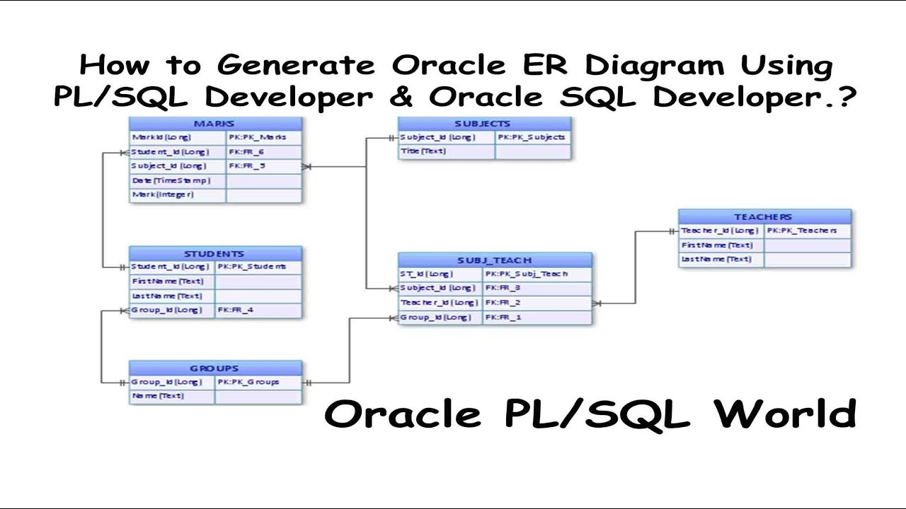 How To Generate Oracle Er Diagrams Using Pl  Sql Developer