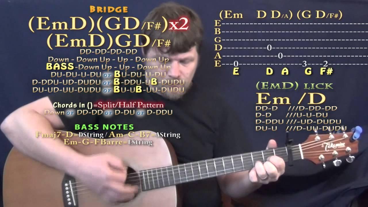Powerless Linkin Park Guitar Lesson Chord Chart Capo 1st Youtube
