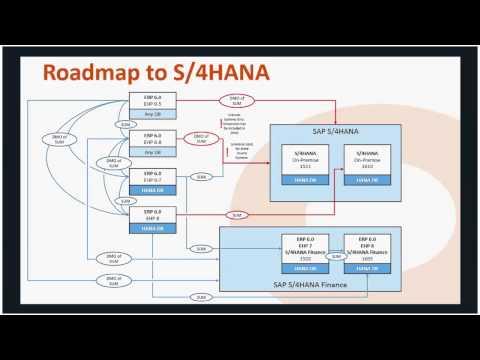 Roadmap to SAP S4HANA