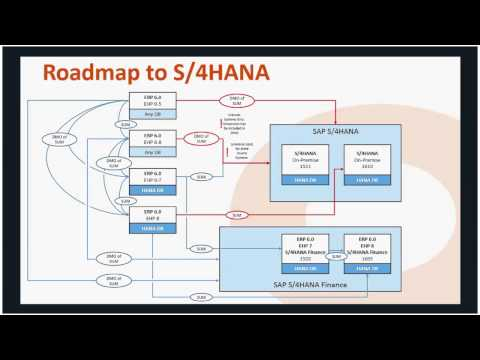s 4 hana configuration guide