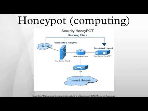 installation and configuration of honeyd computer science essay What is nas storage and how it works is a kind of storage device in computer science that provides local area network easy installation/configuration and.