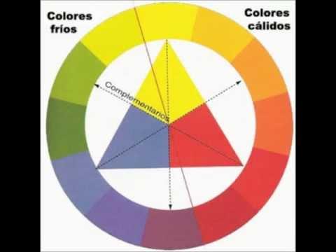 Colores c lidos y fr os youtube - Colores frios y colores calidos ...
