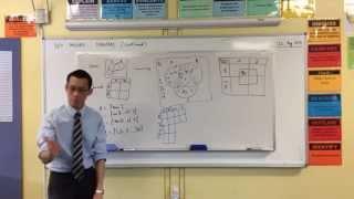 3-Set Venn & Carroll Diagrams