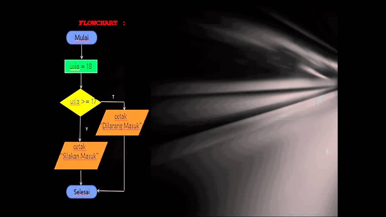 Studi Kasus Algoritma Struktur Data