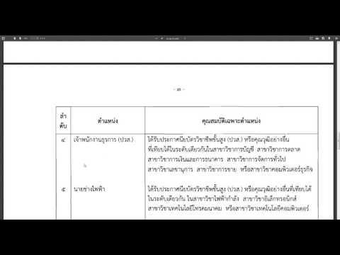กรมธนารักษ์ เปิดรับสมัครสอบ 21 ม.ค. -3 ก.พ. 2559