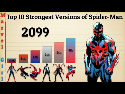 Top 10 Strongest Versions of Spider-Man Ranked