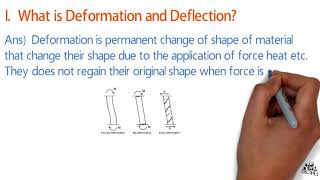 Civil Engineering Interview Questions and Answers with Basic Knowledge 【Animation】