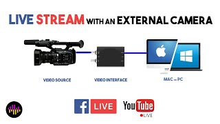 Use an External Camera to Live Stream on Facebook or Youtube, PC or MAC - OBS Walkthrough