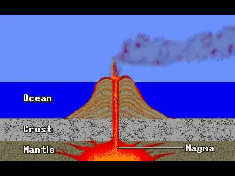 Formation of volcanic islands